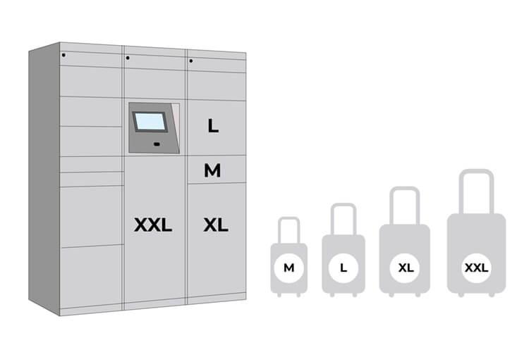 SMARTLOCKER-CONSIGNAS INTELIGENTES-Capacidad-lockers-maletas-KeyPoint